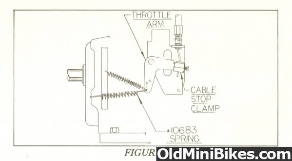 Advice For Hooking Up Your Tecumseh Carb Throttle Linkage On Small