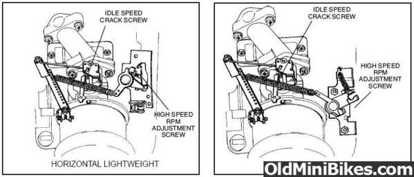 Diagram tecumseh throttle linkage Tecumseh Governor