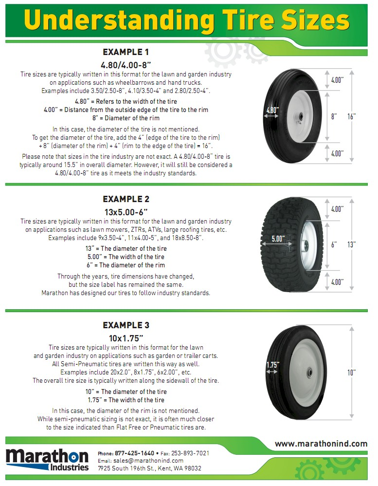 Tire Sizes Tire Sizes Circumference