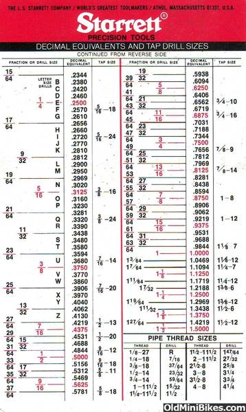 Drill Chart on Lawn Mower Ignition Switch Wiring Diagram Moreover Jpg