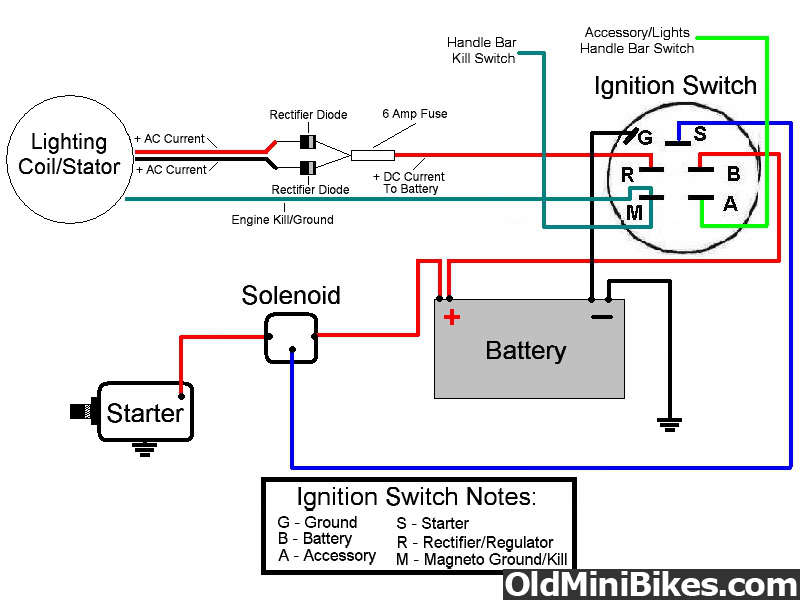 how to change elctronic ignition tecumseh 10 hp